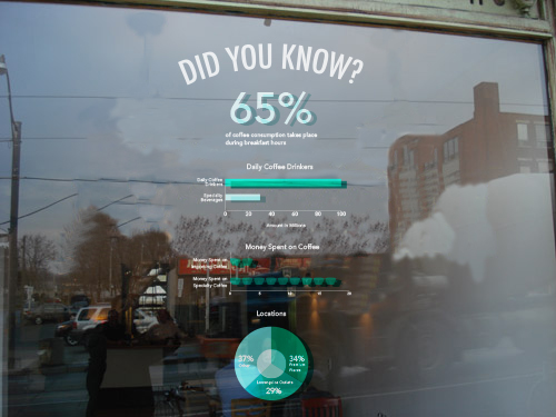 coffeefacts_window