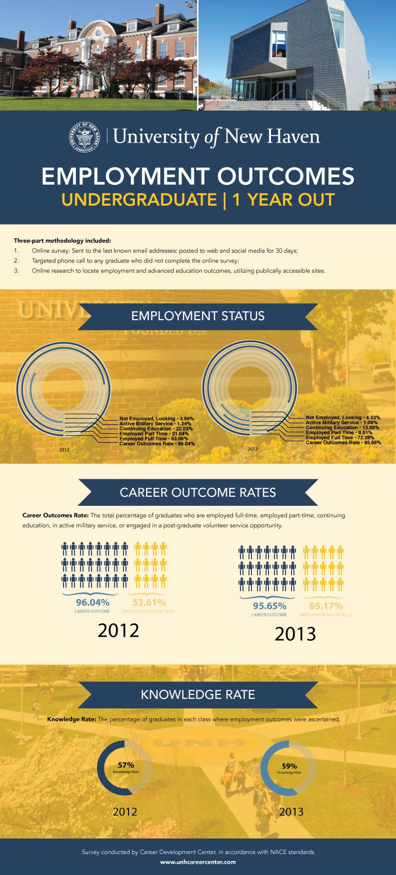cdc_infographic