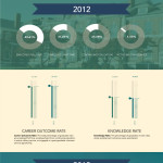 cdc_infographic_artsnscience