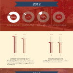 cdc_infographic_eng
